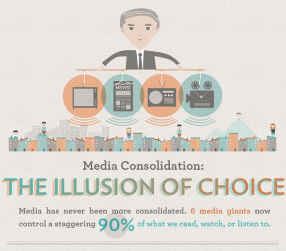 The Illusion of Choice - Media
